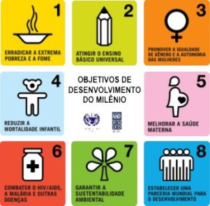 Metas do milênio - Unesco